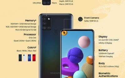 Novedad Samsung Galaxy A21s