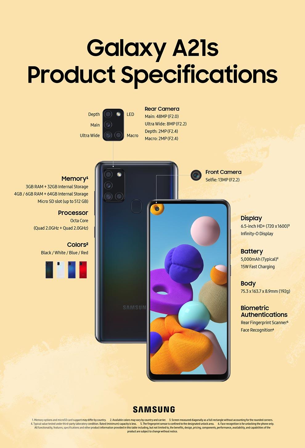 Novedad Samsung Galaxy A21s Latiendadelmayorista